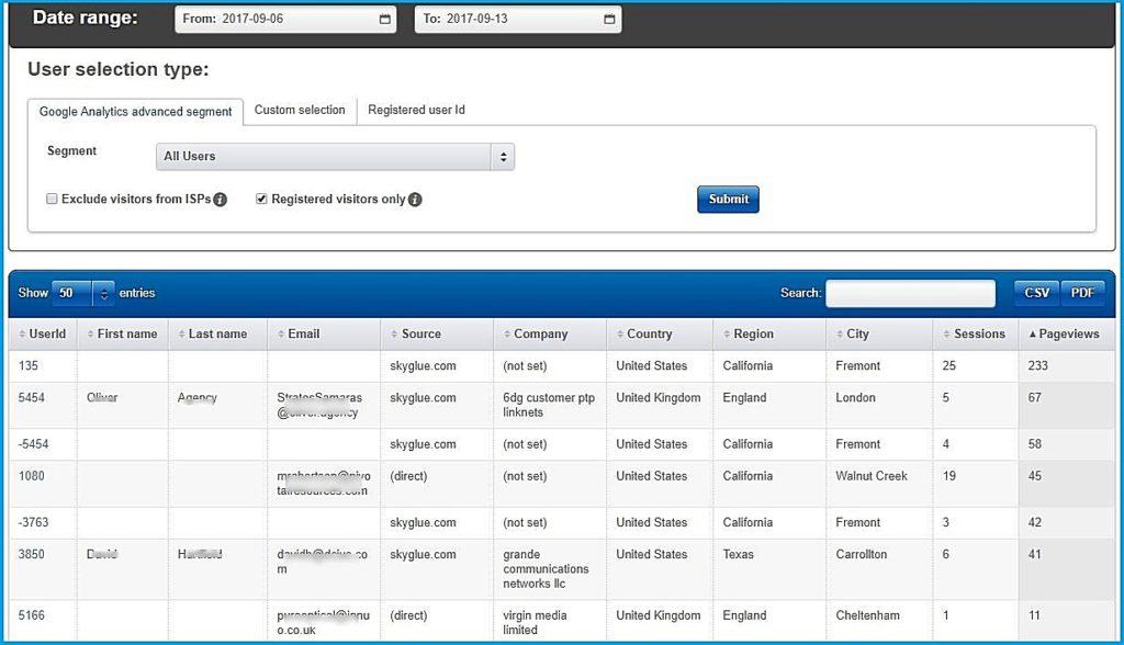 veiw_registered_user